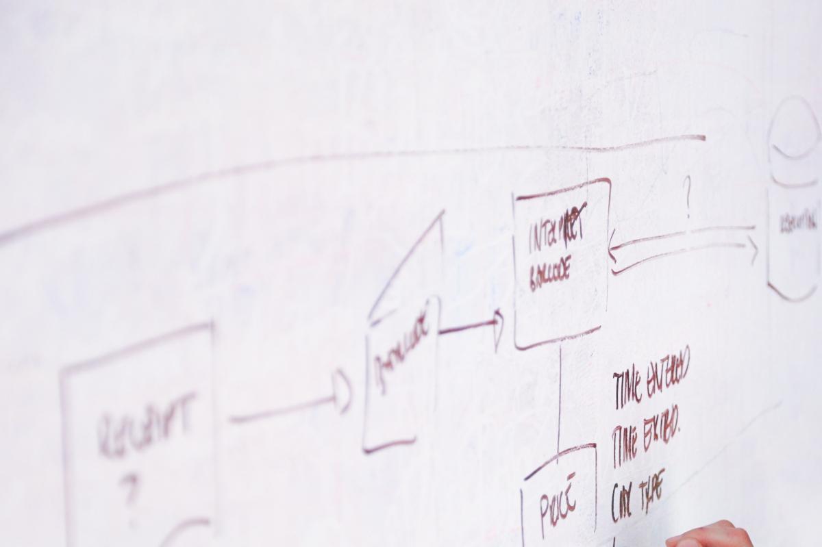 The leaders blueprint helm leadership advisors malvernweather Images